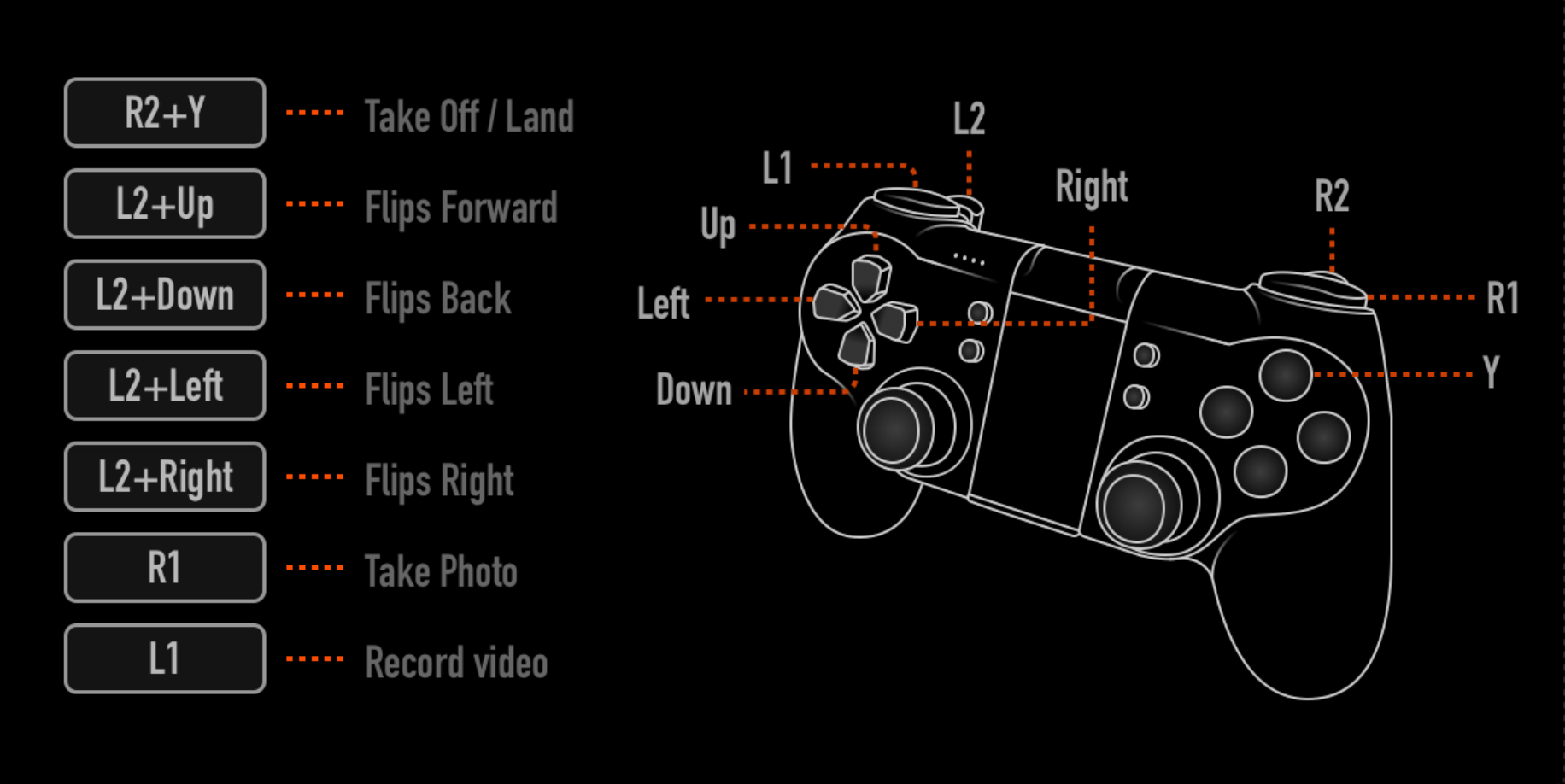 How to connect a GameSir T1d joystick to a RYZE DJI Tello